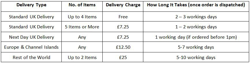 Rainbow Club Delivery Charges